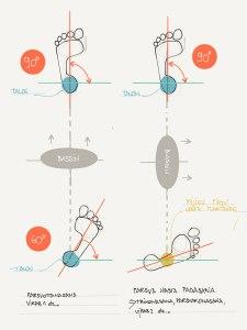 pieds-asanas-jambes-ecartees[1] (2)